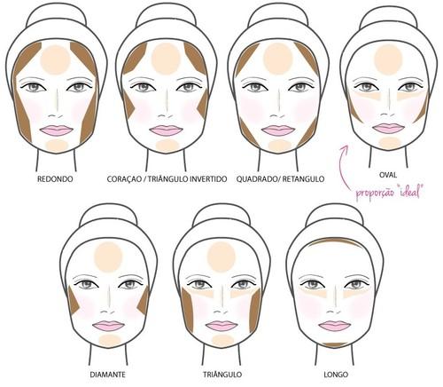 a96bfe2f6 Aprenda a fazer o contorno certo para cada tipo de rosto - Elegância simples