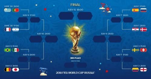 mundial_2018_oitavos_de_final123599f0.jpg