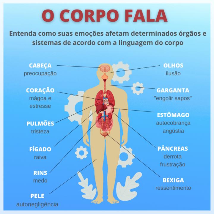 O-corpo-fala-1024x1024.png