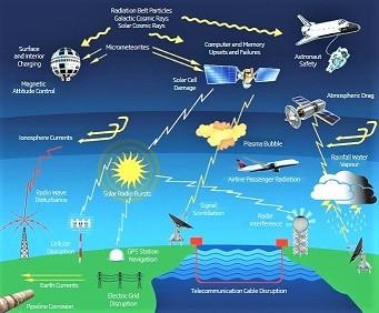 Screenshot_2020-05-14 RAE_Space Weather_Summary Re