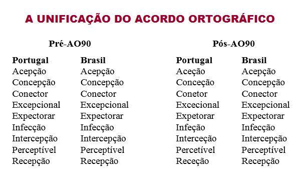 UNIFICAÇÃO AO.png