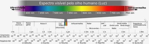 1-Espectro electromagnético.jpg