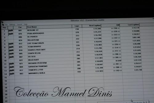 2015 Desafio 6 Horas de Karting Vila Real  (165).J
