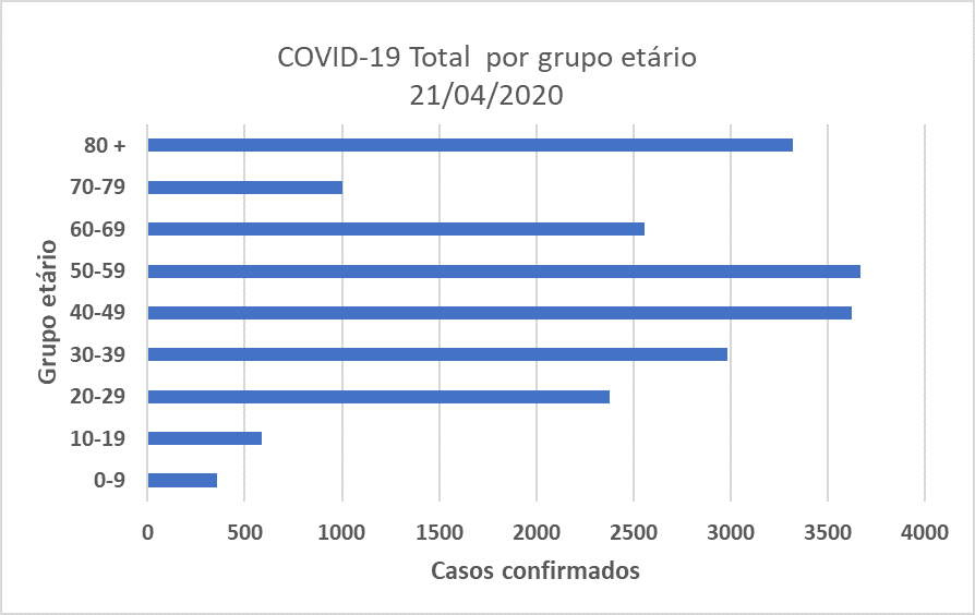 Coronavirus-gráfico-2.png