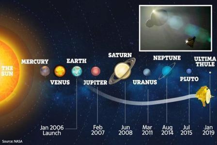 DD-COMPOSITE-NASA.jpg