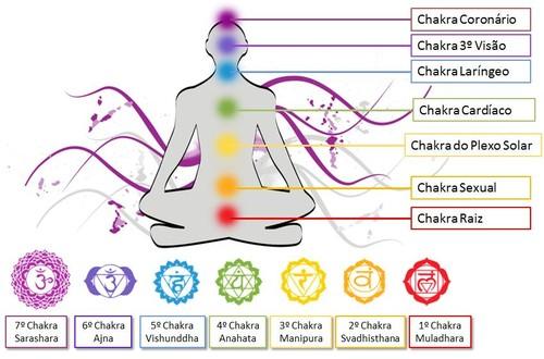 Chakras (23-09-15)