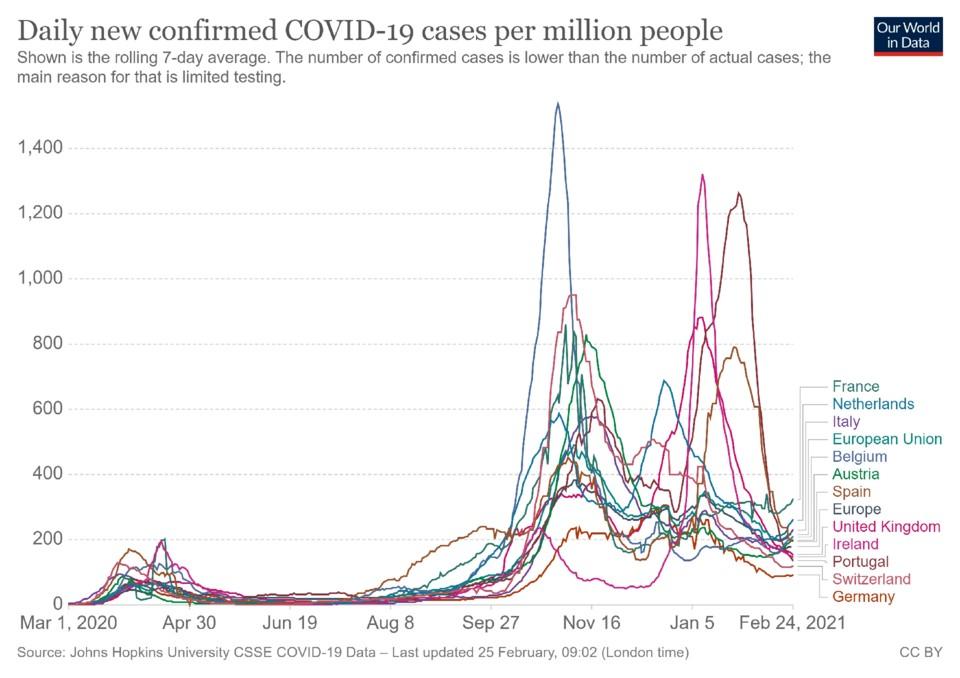 coronavirus-data-explorer (2).jpg