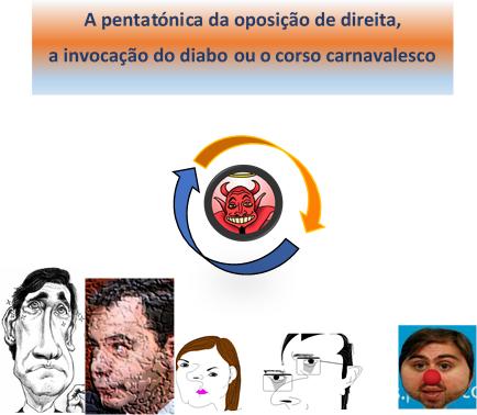 Oposição carnavalesca.png