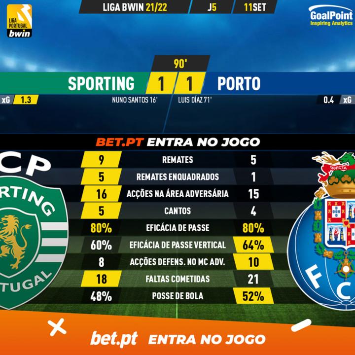 GoalPoint-Sporting-Porto-Liga-Bwin-202122-90m.jpg