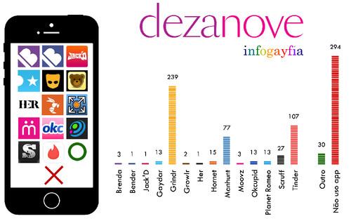 grafico apps.jpg