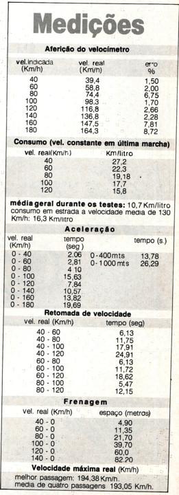 RD350_medica.jpg