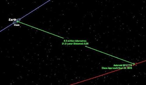 asteroid2012.jpg