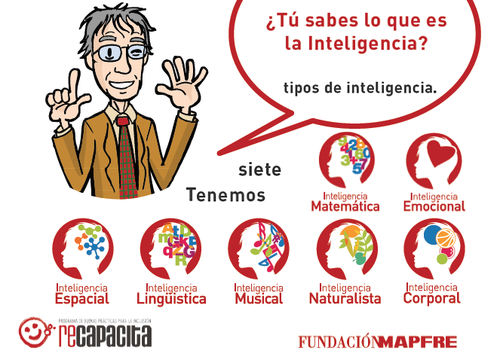 inteligencia-multiple.png