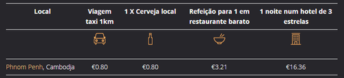 feriaslowcost.png