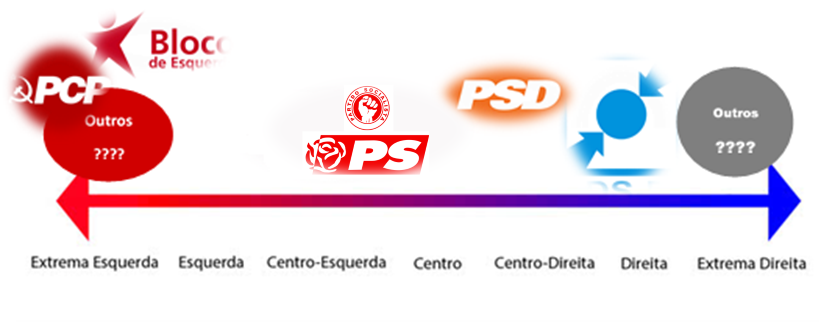 Esquerda_direita.png