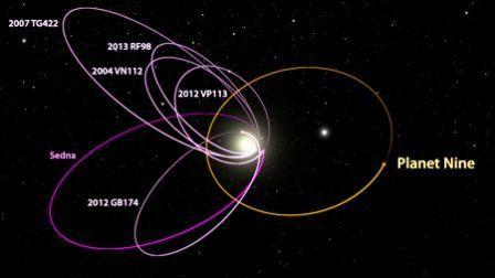 P9_KBO_orbits_labeled-NEWS-WEB.jpg