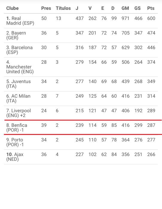 UEFA Top 10.png