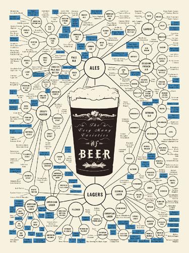 list-of-beer-styles.jpg