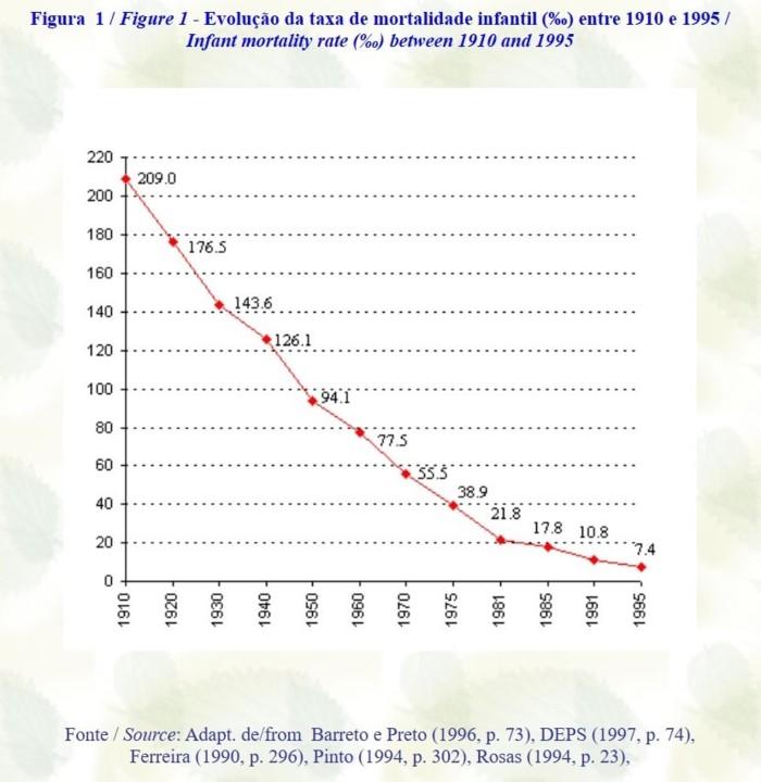 mortalidade infantil 222.jpg