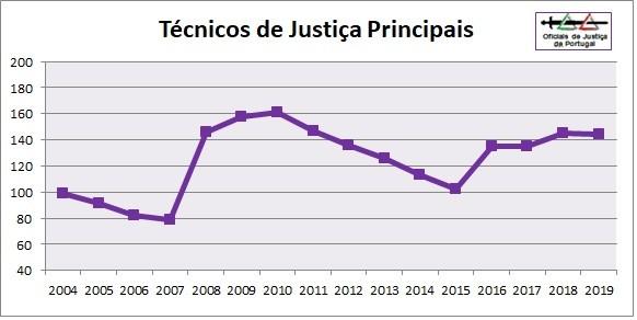 OJ-Grafico2019-Categoria4=TJP.jpg
