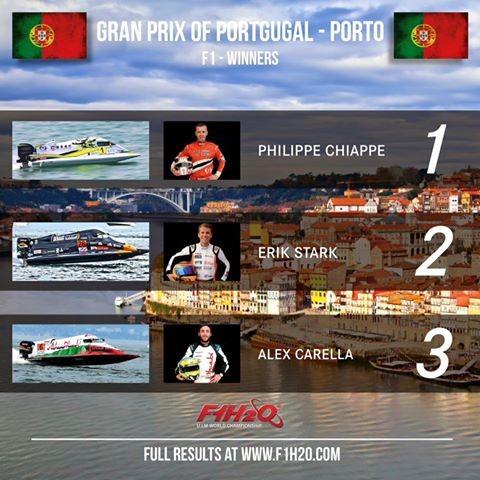 Grande Prémio F1 Motonáutica resultados a.jpg