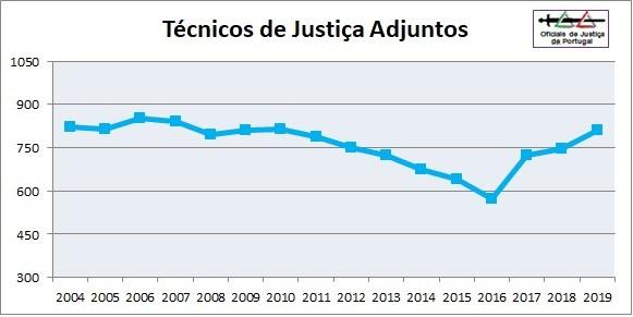 OJ-Grafico2019-Categoria6=TJAdj.jpg