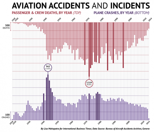 AVIATION ACCIDENTES.png