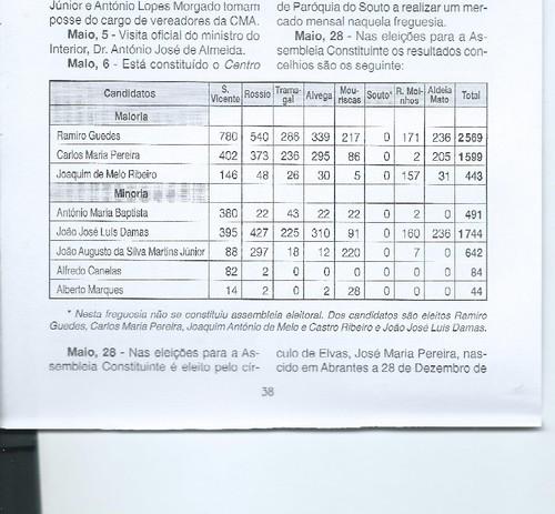 constituintes 1911.jpg