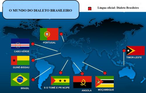 DIALETO BRASILEIRO.png