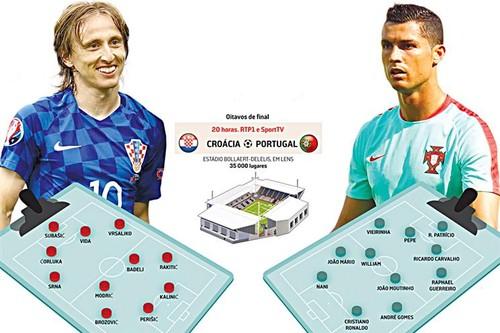 Croácia x Portugal ab.jpg