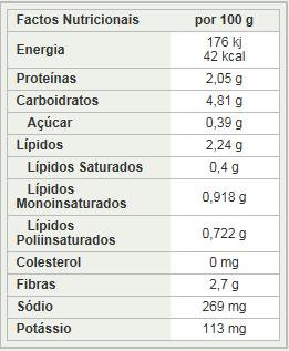 couve galega nut.png