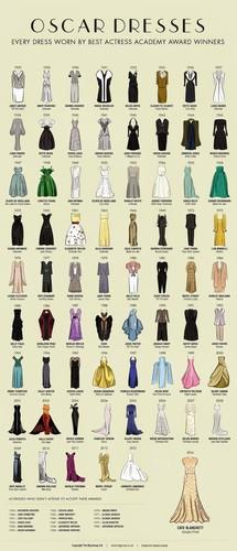 Oscar Dresses 2014 Amended.jpg
