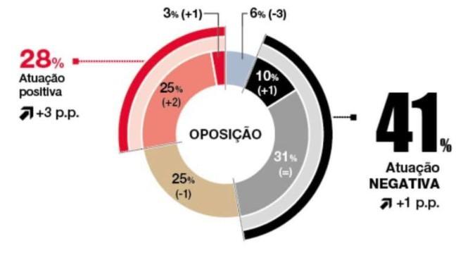 oposição.jpg