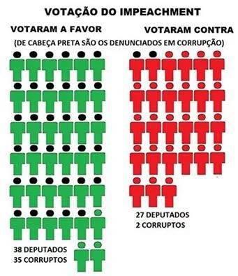brasil, votação.jpg