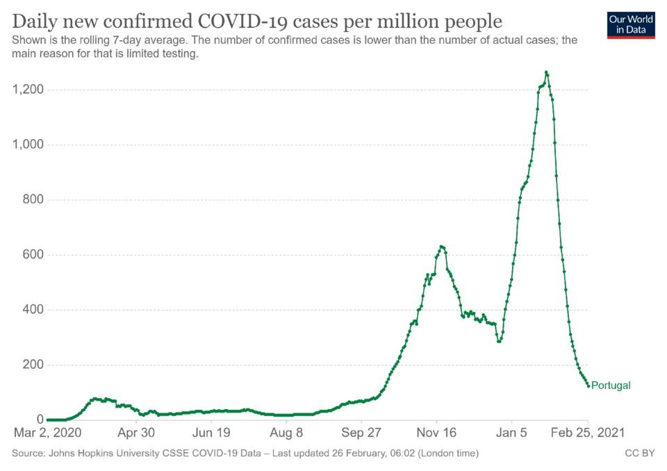 coronavirus-data-explorer (3).jpg
