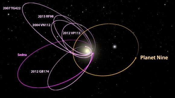 orbits-580x326.jpg