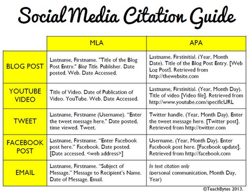 how-to-cite-social-media.png