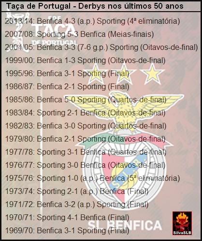 Taça_de_Portugal_derbys.jpg