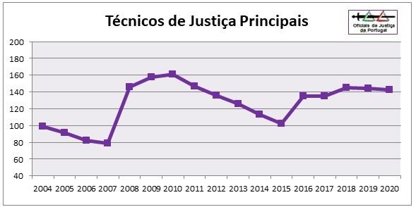 OJ-Grafico2020-Categoria4=TJP.jpg