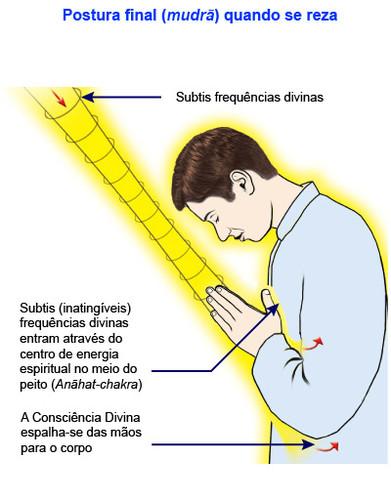 POR-Stage2-of-prayer-mudra.jpg