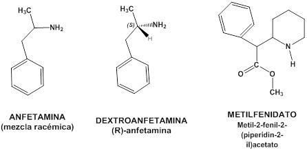 Anfetamina, Dextroanfetamina y Metilfenidato.jpg