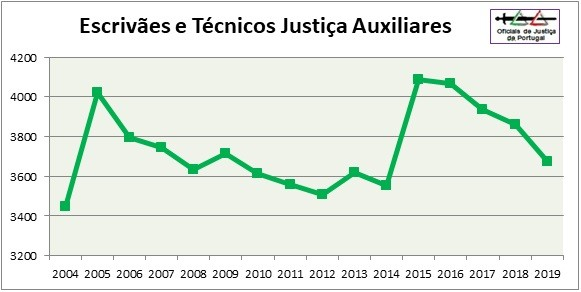 OJ-Grafico2019-Categoria7=EAux+TJAux.jpg