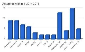 asteroids-1ld-2018.jpg