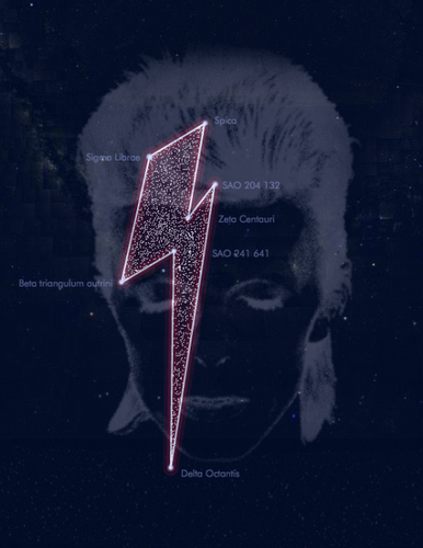 Bowie constellation.png