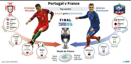 Portugal x França ae.jpg