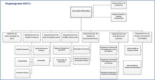 IGFEJ-Organograma.jpg