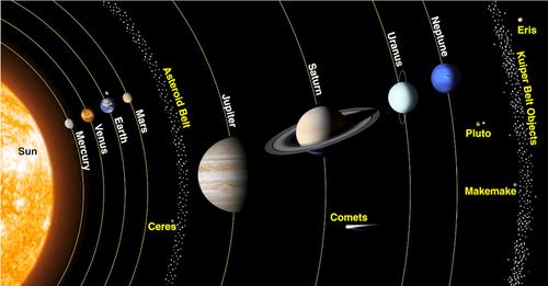 solar-system-lrg.png