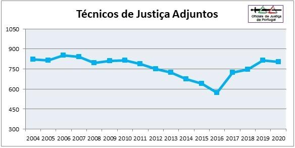 OJ-Grafico2020-Categoria6=TJAdj.jpg