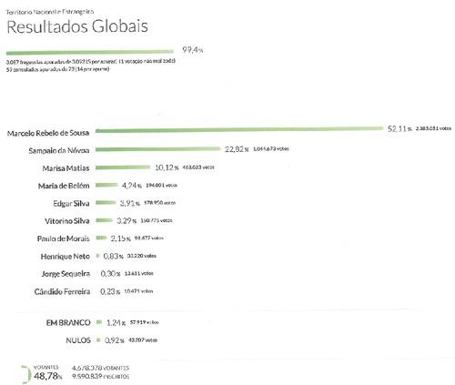 Res. globais.jpg