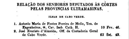 Deputados às Cortes Portuguesas.jpg